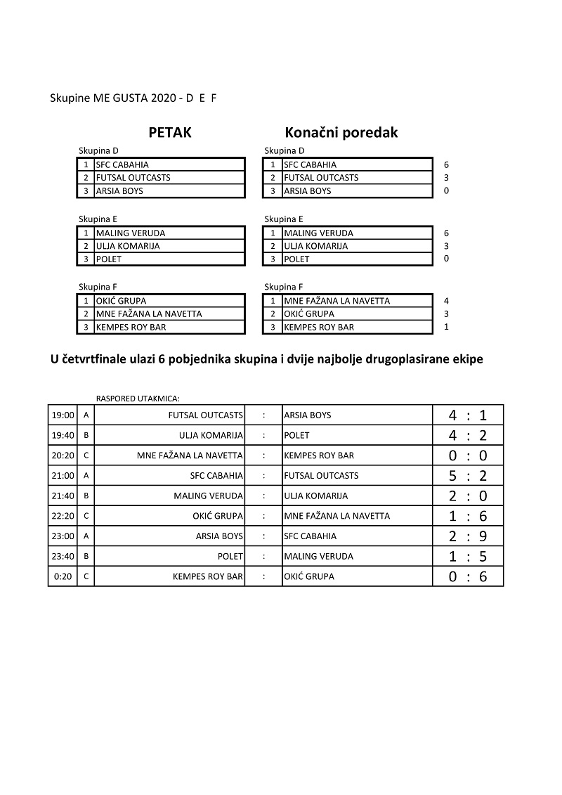 Skupine DEF rezultati-page-001[116732]