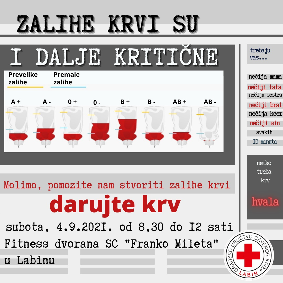 DDK Labin 040921[116689]